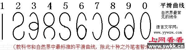 数字的由来 数字相关知识大全藏着你不知的秘密